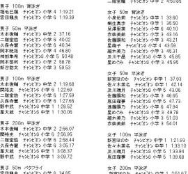 第58回相模原市水泳公認記録会②